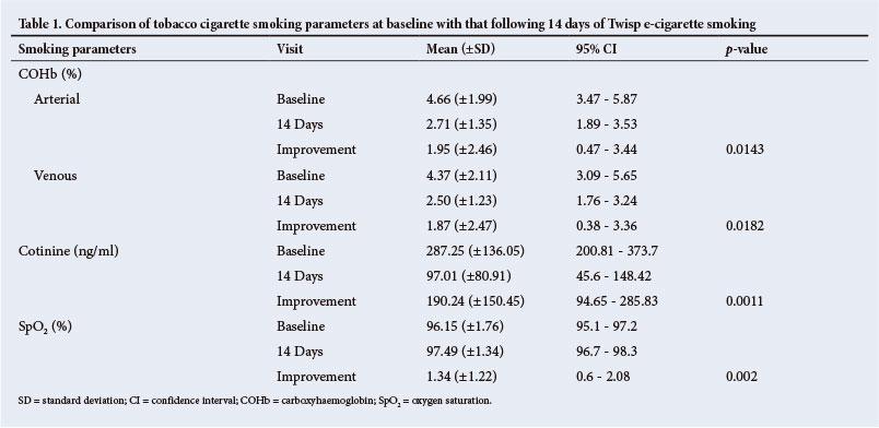Cdc report on e cigarettes