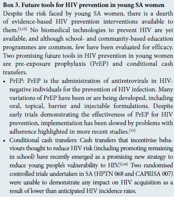 Understanding and responding to HIV risk in young South