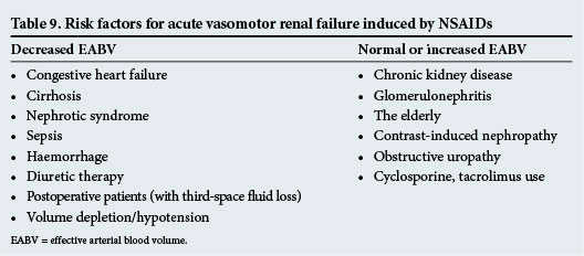 some renal diseases