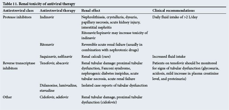DRUG INDUCED RENAL DISEASE PDF DOWNLOAD