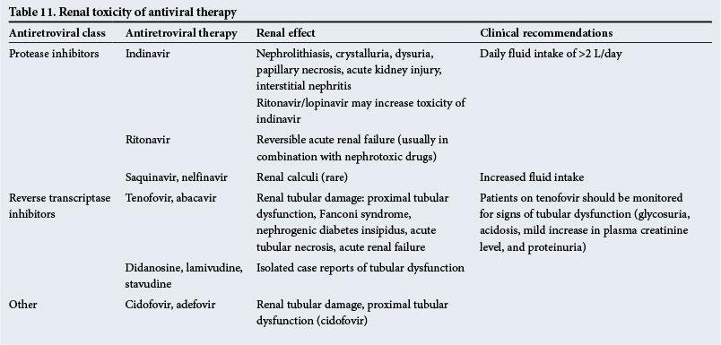 DRUG INDUCED RENAL DISEASE PDF DOWNLOAD