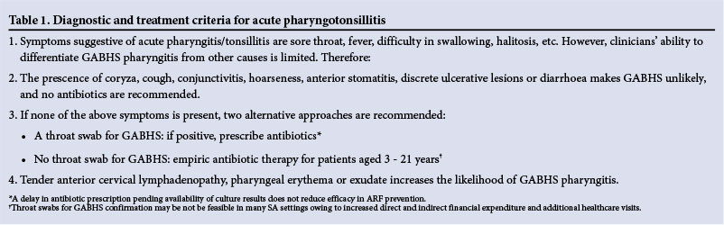 Updated recommendations for the management of upper