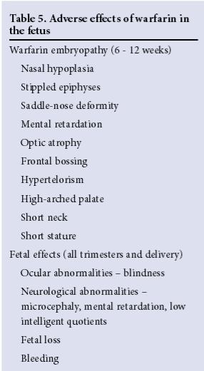 Warfarin during pregnancy