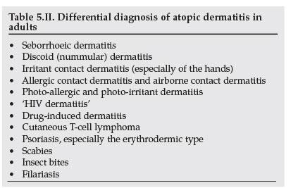 psoriasis eczema differential diagnosis gombás ekcéma kezelése