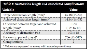 distraction osteogenesis rate