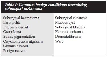 Subungual amelanotic melanoma of the hallux: Review of the