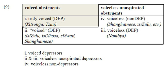 A comparative study of depression in Bantu, Khoisan and