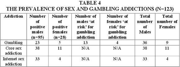 card room gambling