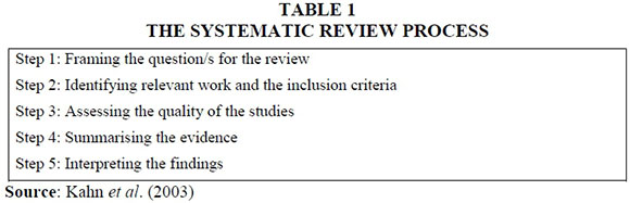 article review comment management of giardiasis