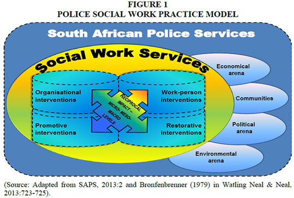 social work in the community essay Reading this social work research paper example and sample research paper on social work you may get a custom research paper, essay or term paper on social work from.