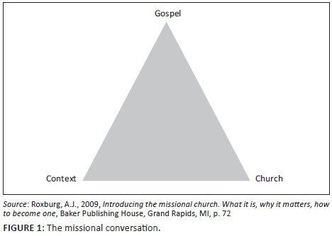 The missional church structure and the priesthood of all
