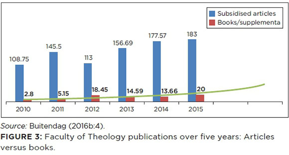 Rethinking research impact by Theology and Religious Studies