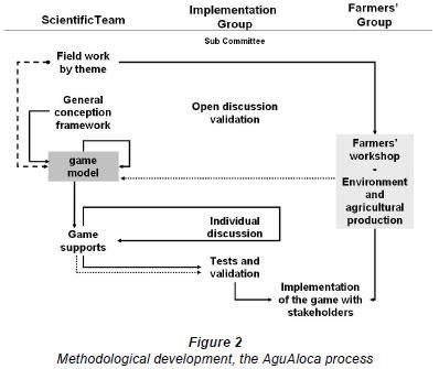 rencontres interdisciplinaires sur les systèmes complexes naturels et artificiels