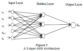 thesis of neural network with backpropagation Specifically a neural network's ability to supplementary notes the views expressed in this thesis are those artificial neuron using backpropagation.