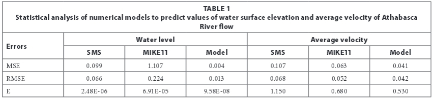 Incorporating seepage losses into a 1D unsteady model of floods in