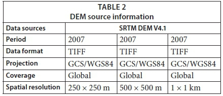 Impacts Of DEM Resolution And Area Threshold Value Uncertainty On - Dem data sources