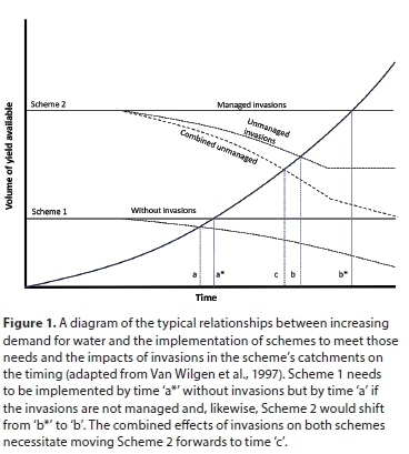 Drivers and barriers to sustainable fisheries in two peri