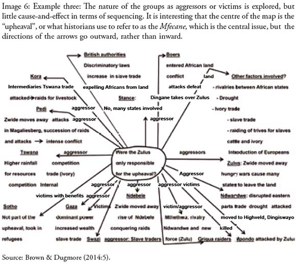 conflict mapping: the tunisia revolution essay It was written in 1974 on the backdrop of the naxalite revolution in the seventies[2][3][4]  this is achieved by mapping the abstract test cases to.