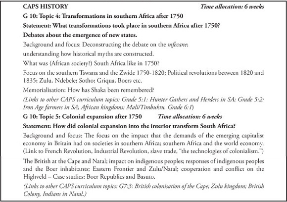research paper topics south africa